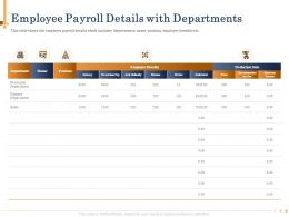 Employee Payroll Details With Departments Fee Powerpoint Presentation Portrait