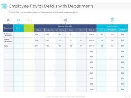 Employee Payroll Details With Departments Finance Ppt Powerpoint Presentation Good