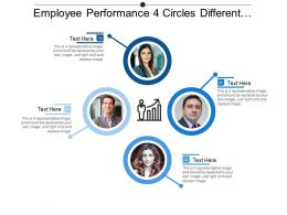 employee_performance_4_circles_different_opportunities_Slide01