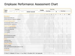 Employee Performance Assessment Chart Interest Ppt Powerpoint Presentation Professional