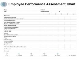 Employee Performance Assessment Chart Positions Attendance Ppt Powerpoint Presentation Slides