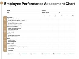 Employee Performance Assessment Chart Quality Of Work Powerpoint Slides