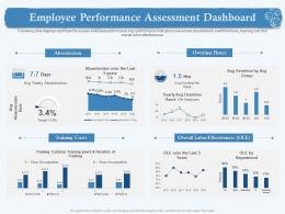Employee Performance Assessment Dashboard M1869 Ppt Powerpoint Presentation Show Influencers
