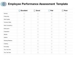 Employee Performance Assessment Excellent Fair Ppt Powerpoint Presentation Icon