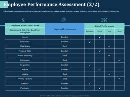 Employee Performance Assessment M2737 Ppt Powerpoint Presentation Model Deck