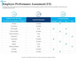 Employee Performance Assessment Needs Powerpoint Presentation Maker