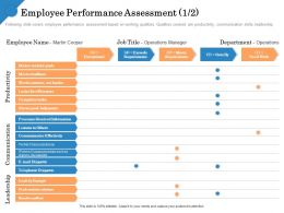 Employee Performance Assessment Operations Manager Ppt Powerpoint Guide