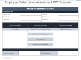 Employee Performance Assessment Ppt Template