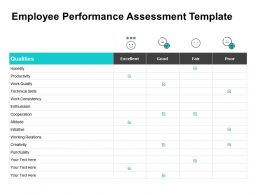 Employee Performance Assessment Template Ppt Powerpoint Presentation