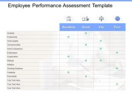 Employee Performance Assessment Template Technical Skills Powerpoint Presentation Design