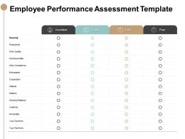 Employee Performance Assessment Template Technical Skills Ppt Slides