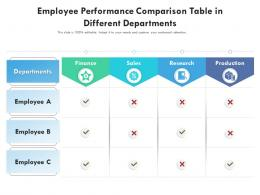 Employee Performance Comparison Table In Different Departments