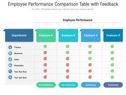 Employee Performance Comparison Table With Feedback