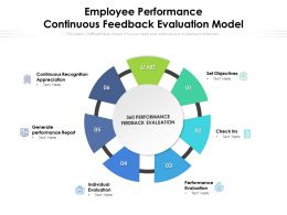 Employee Performance Continuous Feedback Evaluation Model