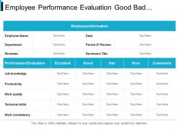 Employee Performance Evaluation Good Bad Comments