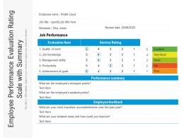 Employee Performance Evaluation Rating Scale With Summary