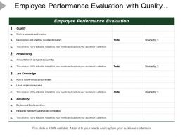 Employee Performance Evaluation With Quality Productivity Reliability