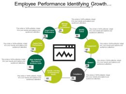 Employee Performance Identifying Growth Information Evaluation