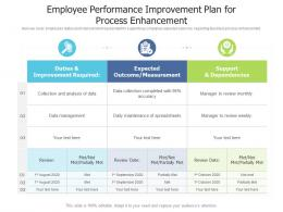 Employee Performance Improvement Plan For Process Enhancement