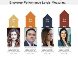 Employee Performance Levels Measuring Effectiveness Analysis