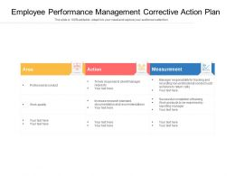 Employee Performance Management Corrective Action Plan