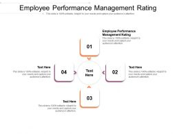 Employee Performance Management Rating Ppt Powerpoint Presentation Styles Examples Cpb