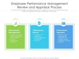 Employee Performance Management Review And Appraisal Process