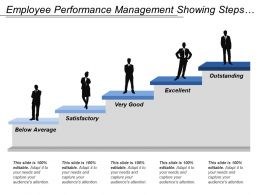 Employee Performance Management Showing Steps Satisfactory Outstanding