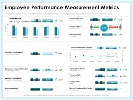 Employee Performance Measurement Metrics M1987 Ppt Powerpoint Presentation Inspiration Guidelines