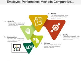 Employee Performance Methods Comparative Attribute Results