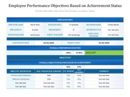 Employee Performance Objectives Based On Achievement Status