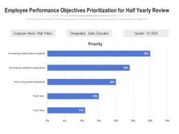 Employee Performance Objectives Prioritization For Half Yearly Review