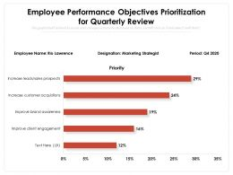 Employee Performance Objectives Prioritization For Quarterly Review