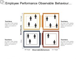 Employee Performance Observable Behaviour Work Results
