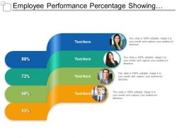 Employee Performance Percentage Showing Growth Status