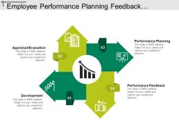 Employee Performance Planning Feedback Development Appraisal
