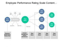 Employee Performance Rating Scale Content Management System Development Cpb