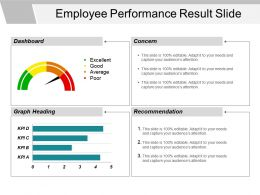 Employee Performance Result Slide Powerpoint Slide Influencers