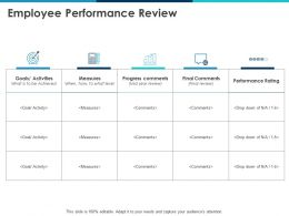 Employee Performance Review Measures Progress Ppt Powerpoint Presentation Styles