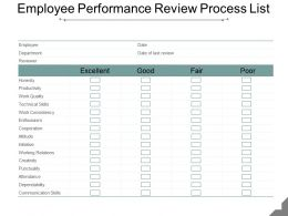 Employee Performance Review Process List Ppt Slide Design