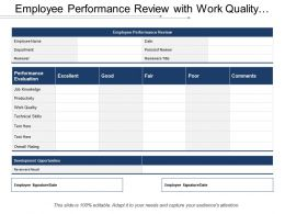 Employee Performance Review With Work Quality Initiatives Creativity Dependability