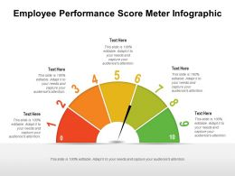 Employee Performance Score Meter Infographic