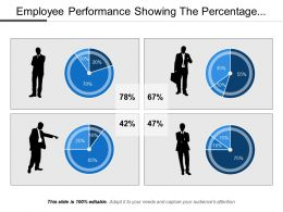 Employee Performance Showing The Percentage With Four Different Employee