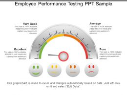Employee Performance Testing Ppt Sample