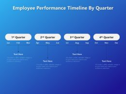 Employee Performance Timeline By Quarter