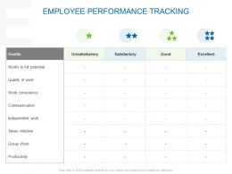 Employee Performance Tracking Ppt Powerpoint Presentation Ideas