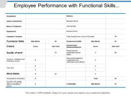 Employee Performance With Functional Skills Interpersonal And Work Habits