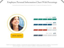 Employee Personal Information Chart With Percentage Powerpoint Slides