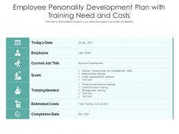 Employee Personality Development Plan With Training Need And Costs