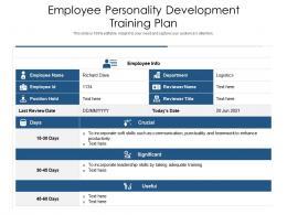 Employee Personality Development Training Plan